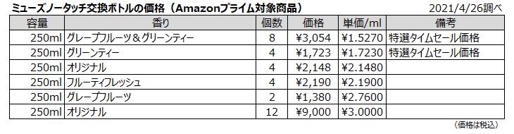 ミューズノータッチ交換ボトルの価格(Amazonプライム対象商品)